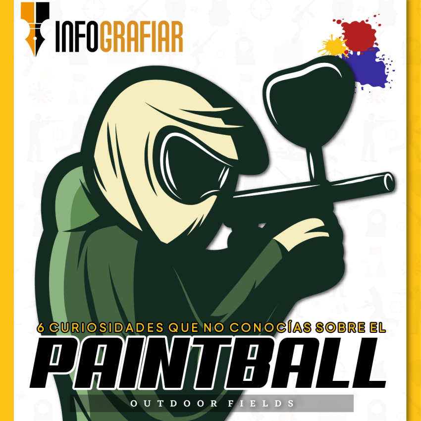 6 Curiosidades que no conocías sobre el Paintball