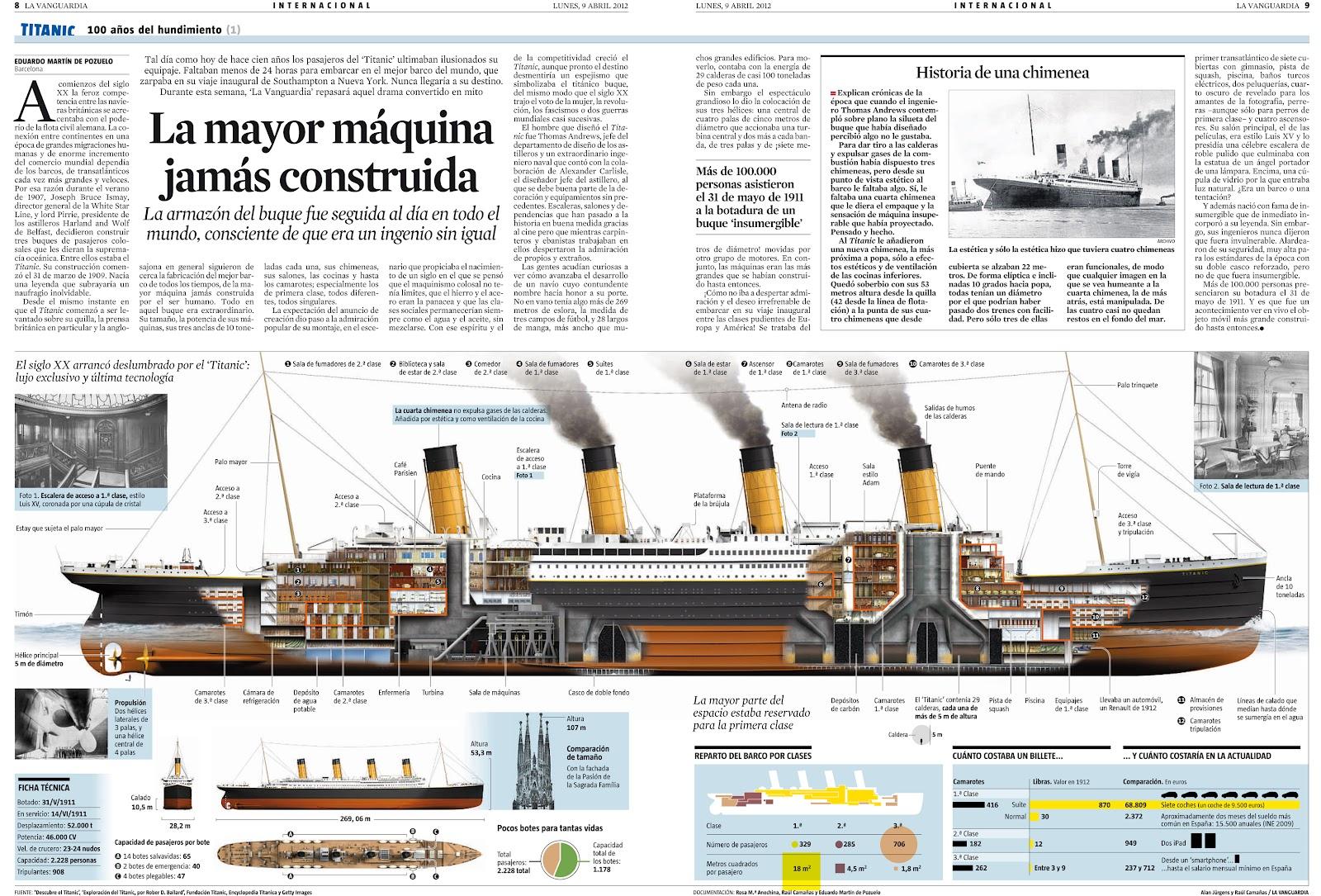 inside the titanic diagram 1995 honda civic wiring radio todo sobre el infografia infographic
