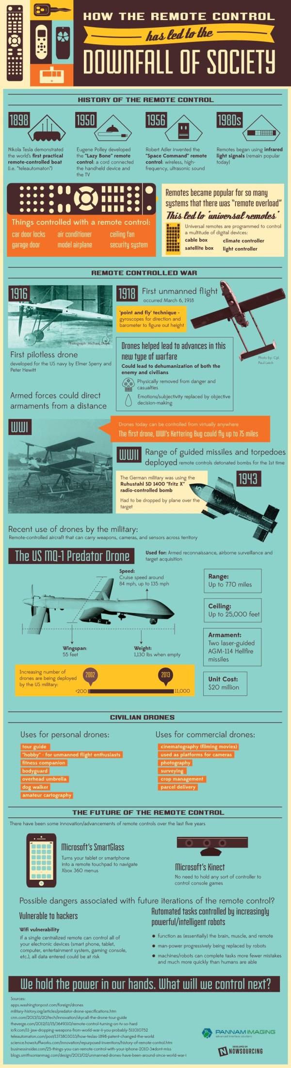 remote-control-infographic