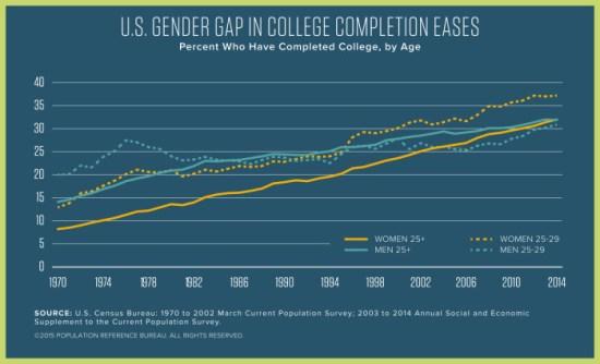gallery-gender-gap