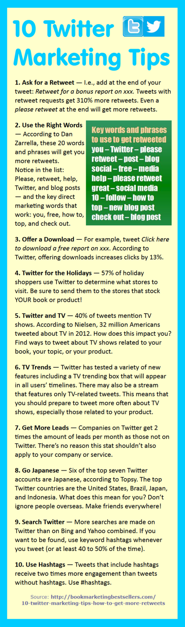 10 Twitter Marketing Tips