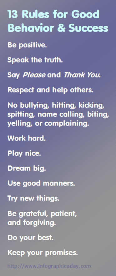 13 Rules for Behavior