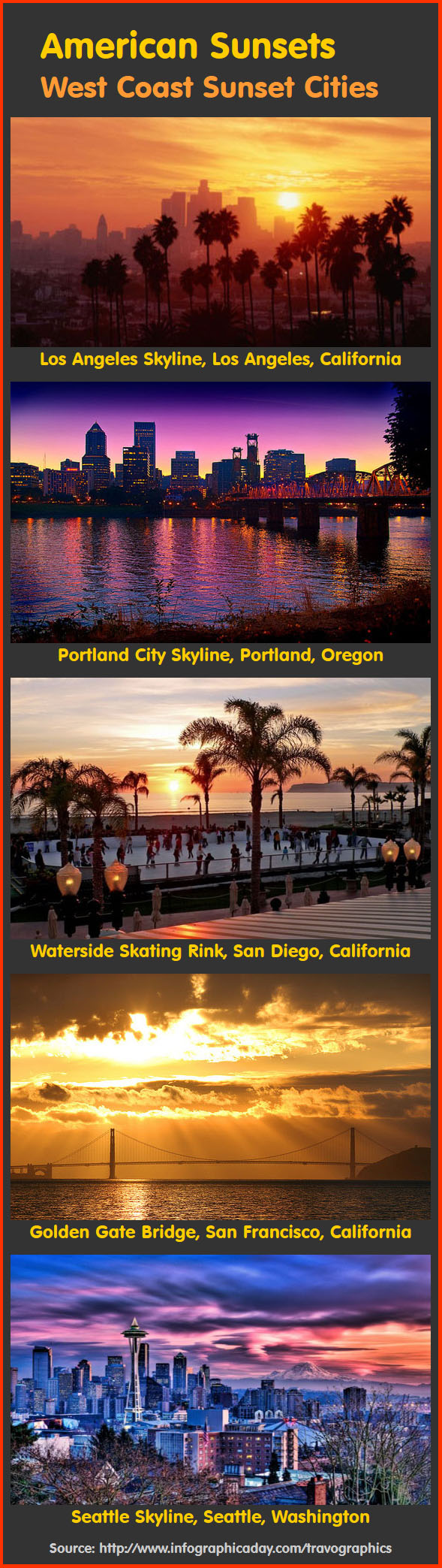 American Sunsets - West Coast Sunset Cities