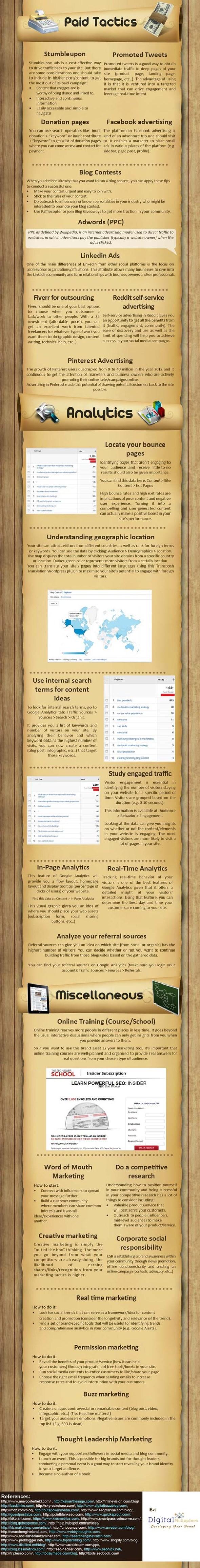 Blog Marketing - Analytics and More