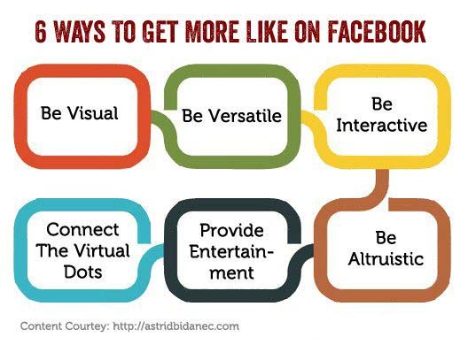 Get more Facebook likes
