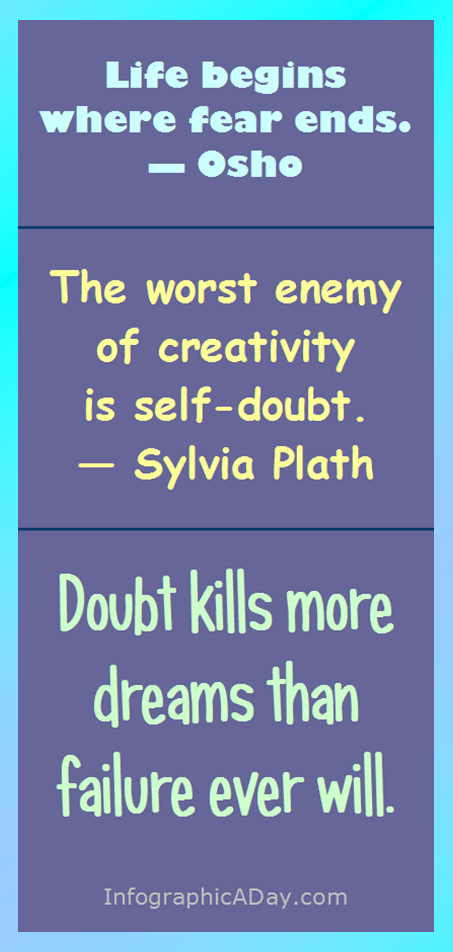 Fear and Doubt Motivational Bookmark