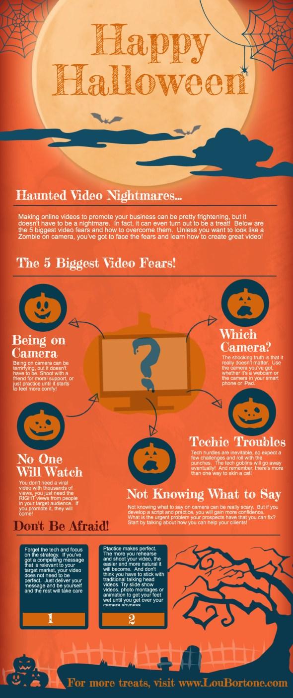 Happy Halloween Infographic