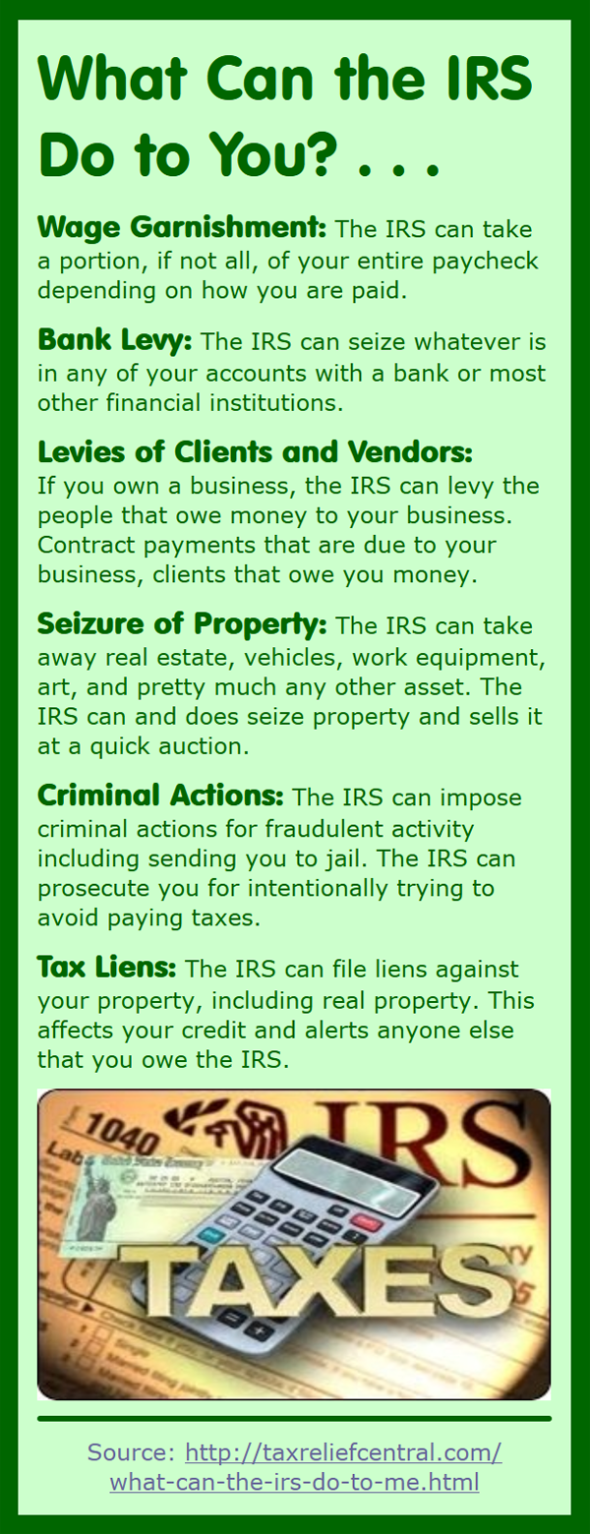 What Can the IRS Do to You?