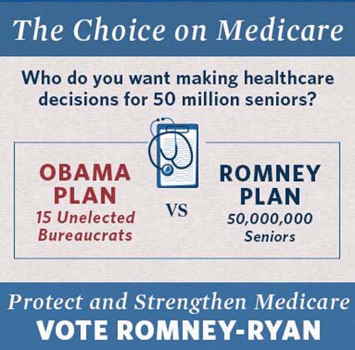 Romney vs. Obama on Medicare Choices