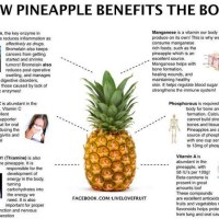How Pineapple Benefits the Body