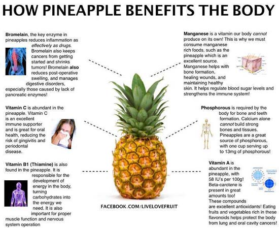 Pineapple for Your Body