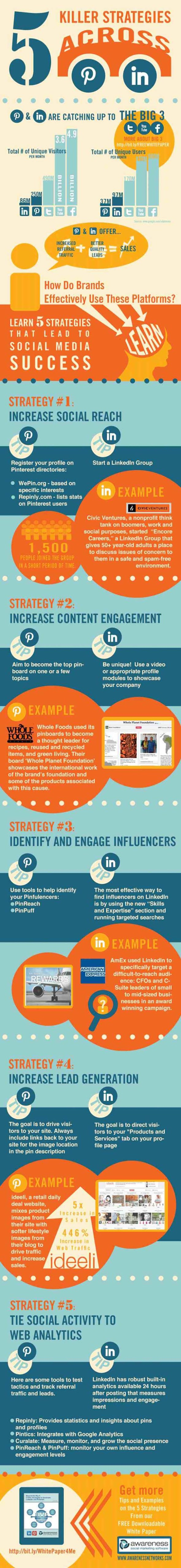 LinkedIn and Pinterest Domination