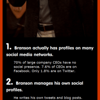 Richard Branson: On Using Social Media