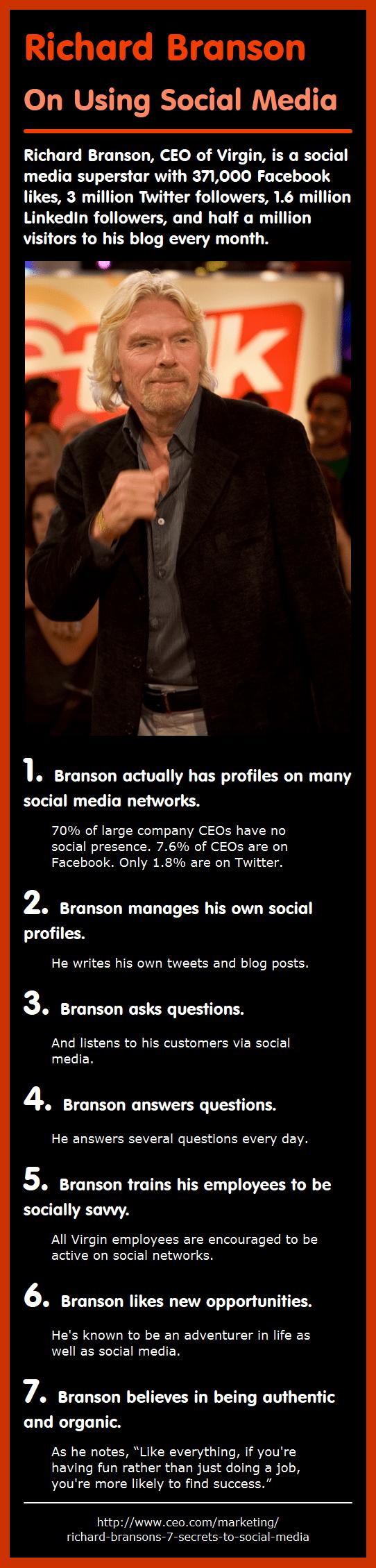 Richard Branson on Using Social Media