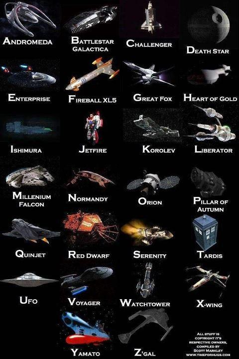 Starships A to Z