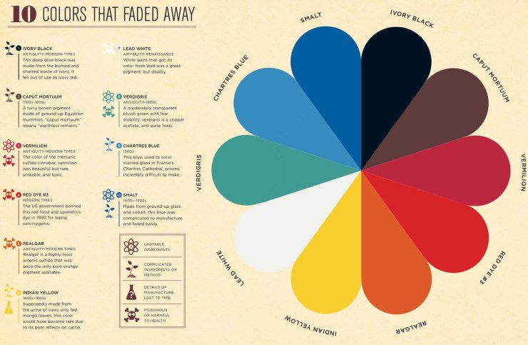 10-colors-that-faded-away