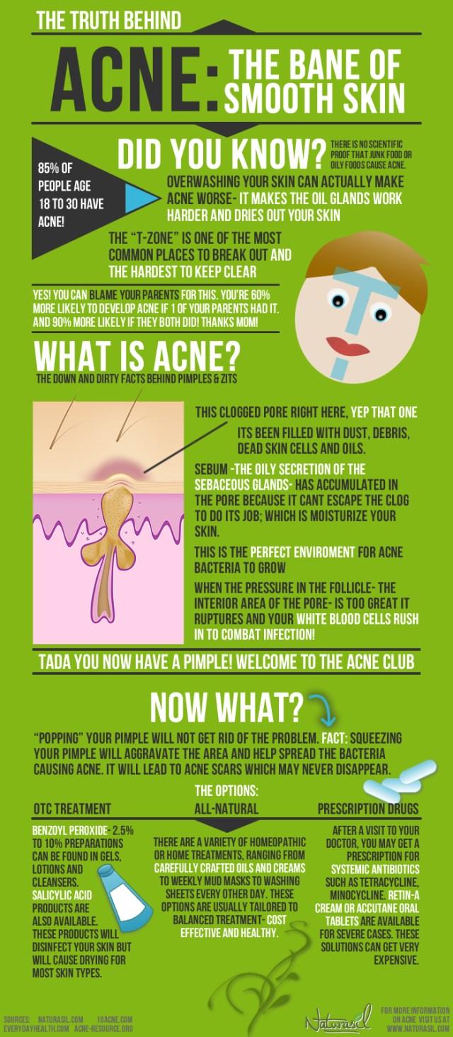 naturasil acne