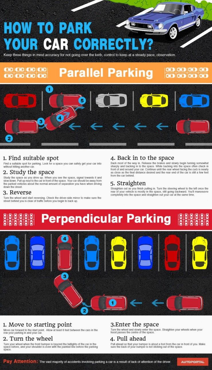 car-parking-guide-how-to-park-your-car-correctly