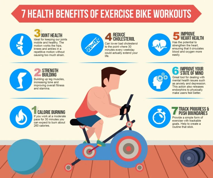 gym-health-benefits