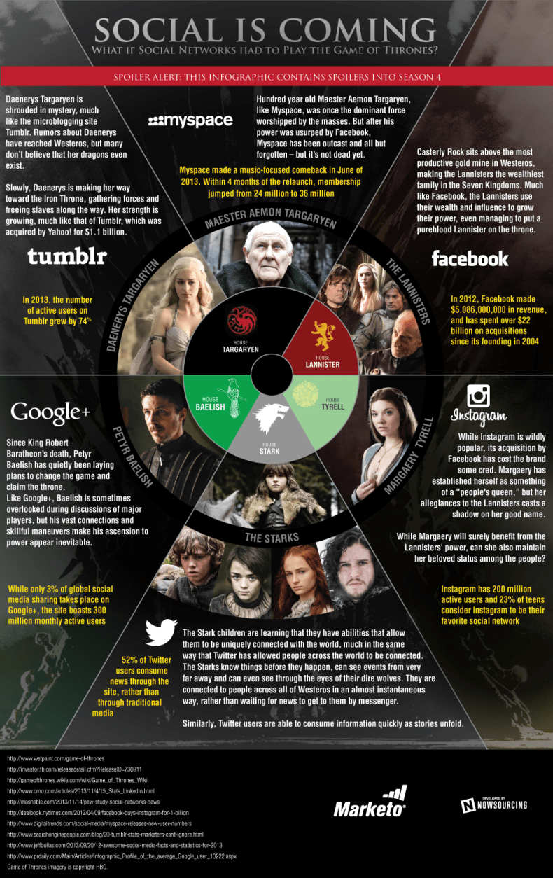 social-is-coming-game-of-thrones