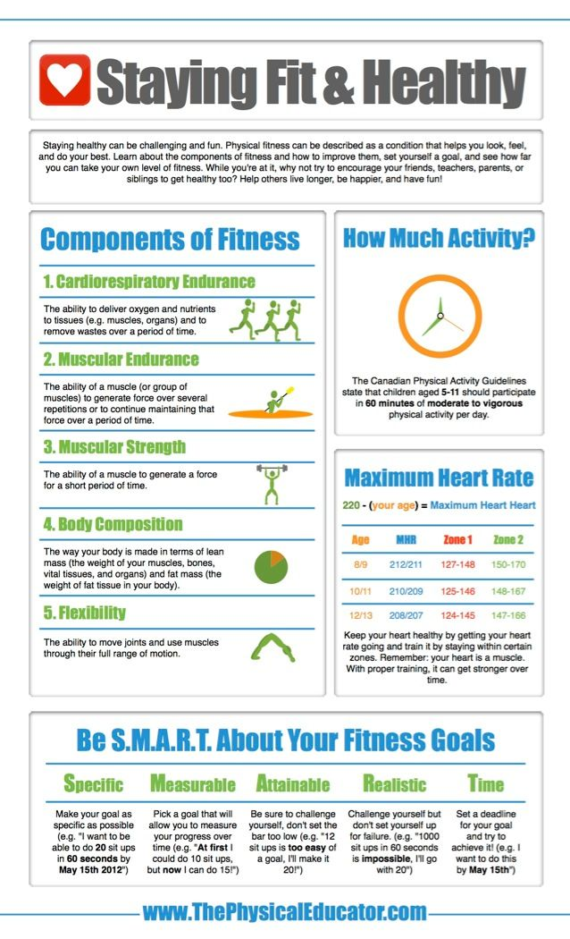 staying-fit-asnd-healthy