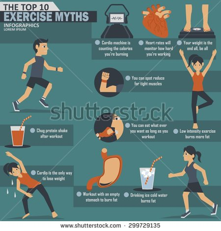 stock-vector-top-exercise-myths-gym