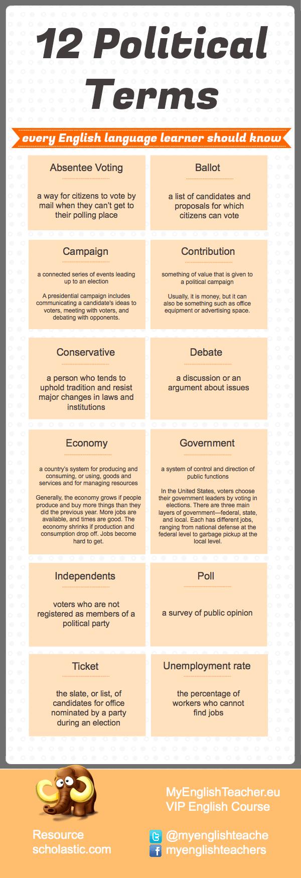10-political-terms
