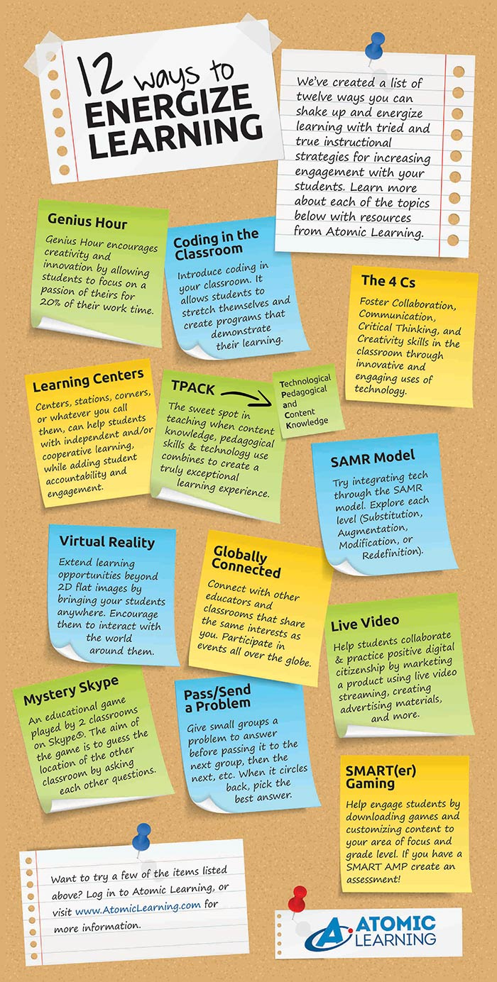 12-Ways-to-Energize-Learning-Infographic