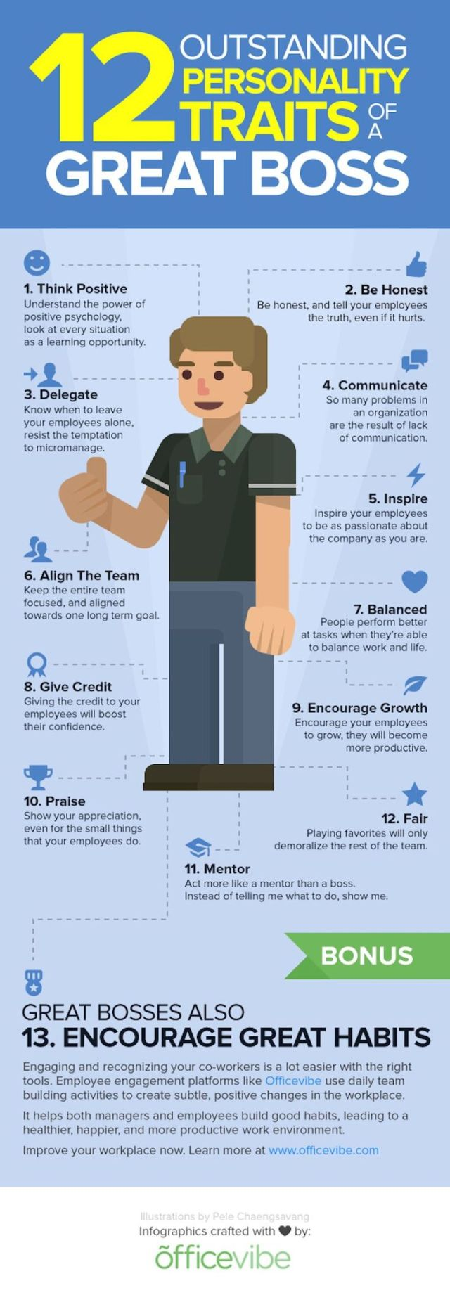 12 Outstanding Charaacteristics Of A great Boss