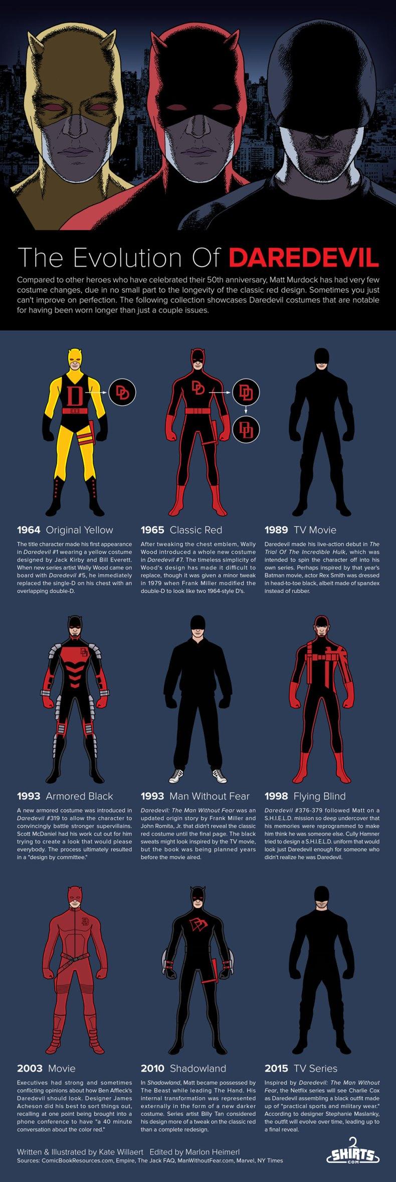 Daredevil-Infographic