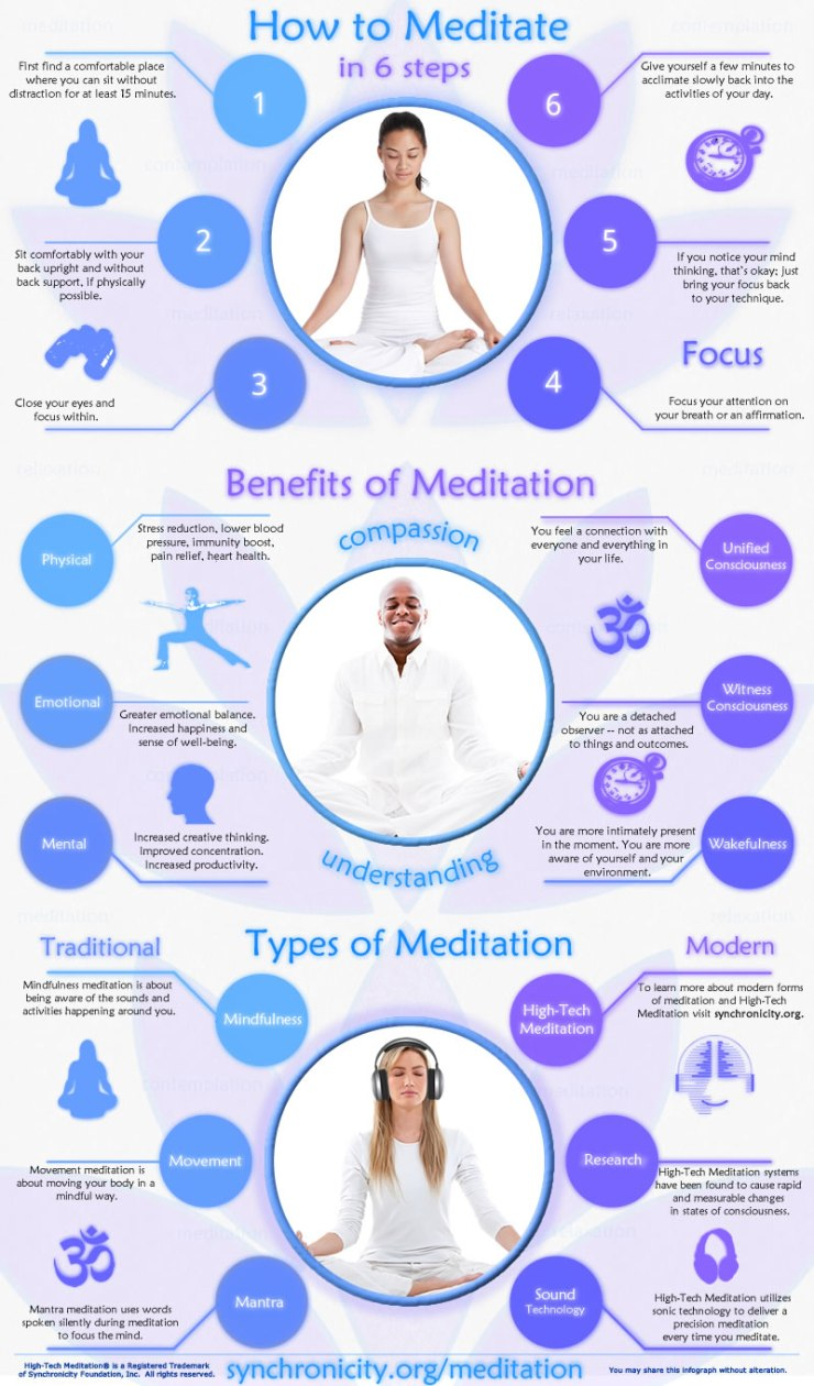 How-To-Meditate-Infograph