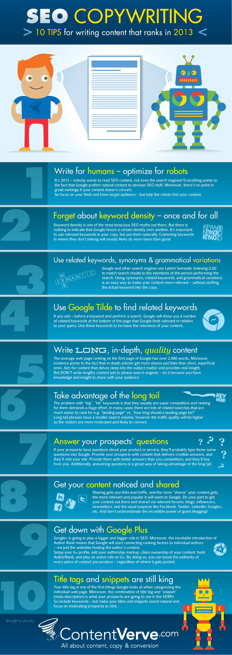 SEO-Copywriting-–-10-tips-for-writing-content-that-ranks-in-2013