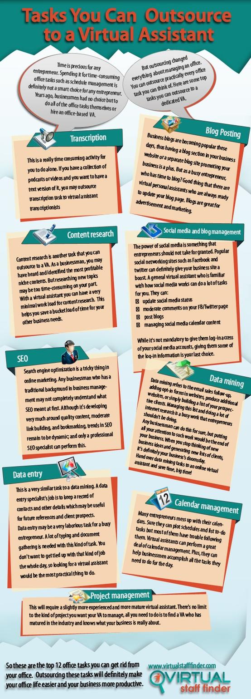 infographics for VSF