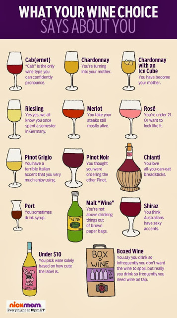 what-youre-wine-choice-says-About-you