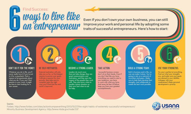 6 way to live like the entrepreneur