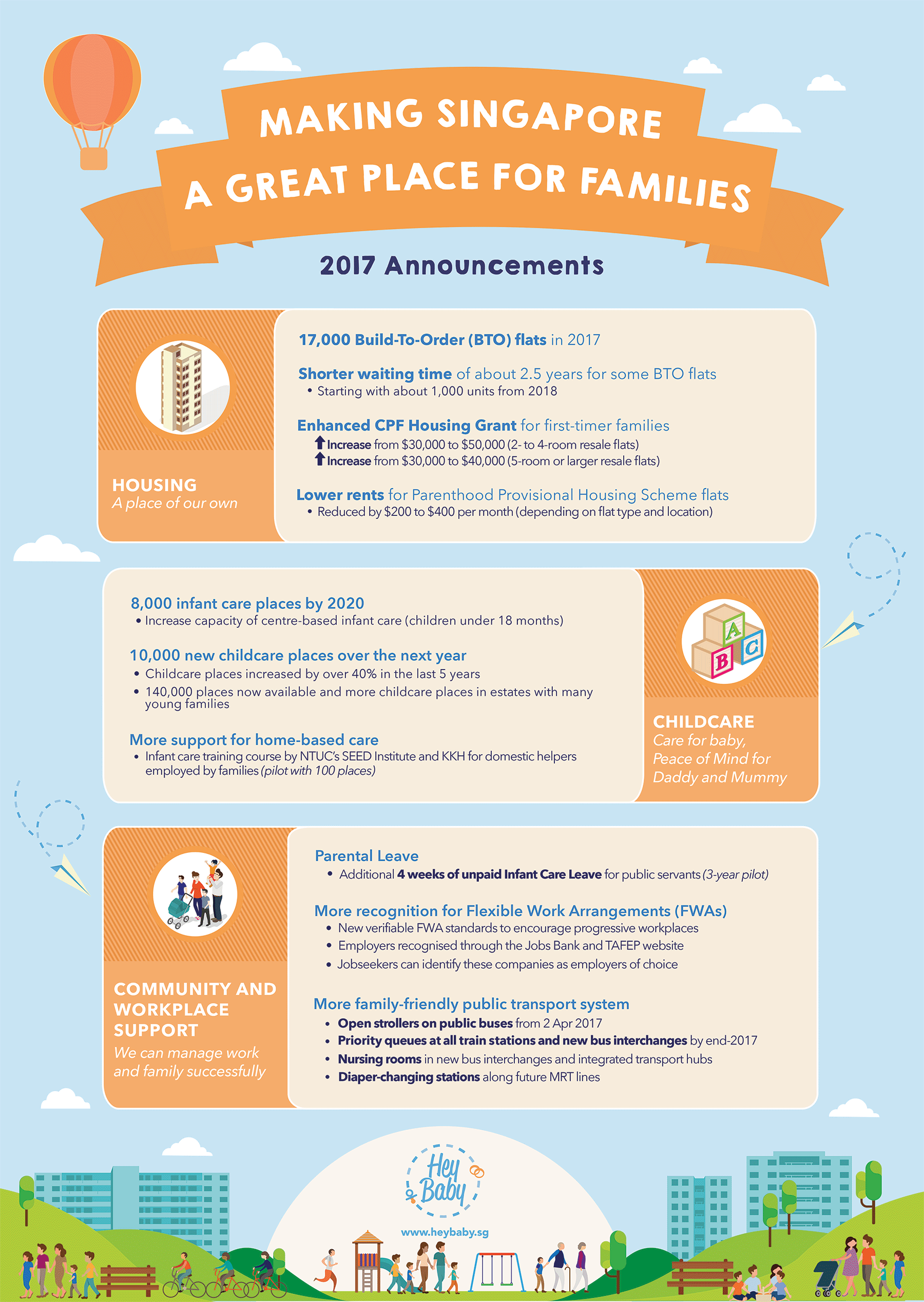 Making Singapore A Great Place For Families - Infographic Facts