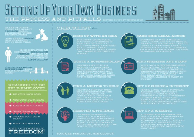 Setting Up Your Business