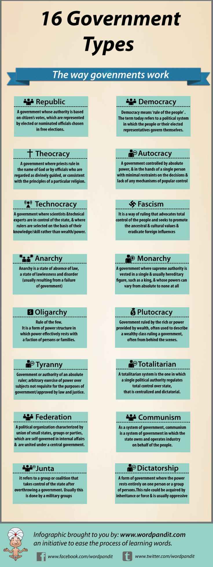 16 Government Types