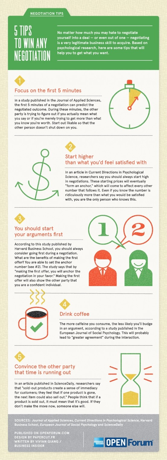 5 Tips To Win Any Negotiation