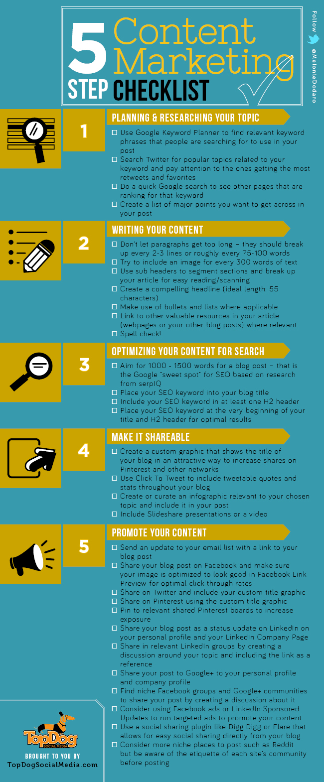5 content maketing checklist
