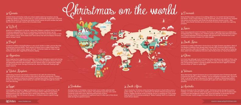 Christmas-on-the-world