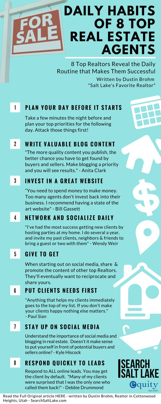 Daily Habits of 8 Top Real Estate Agent - Infographic Facts