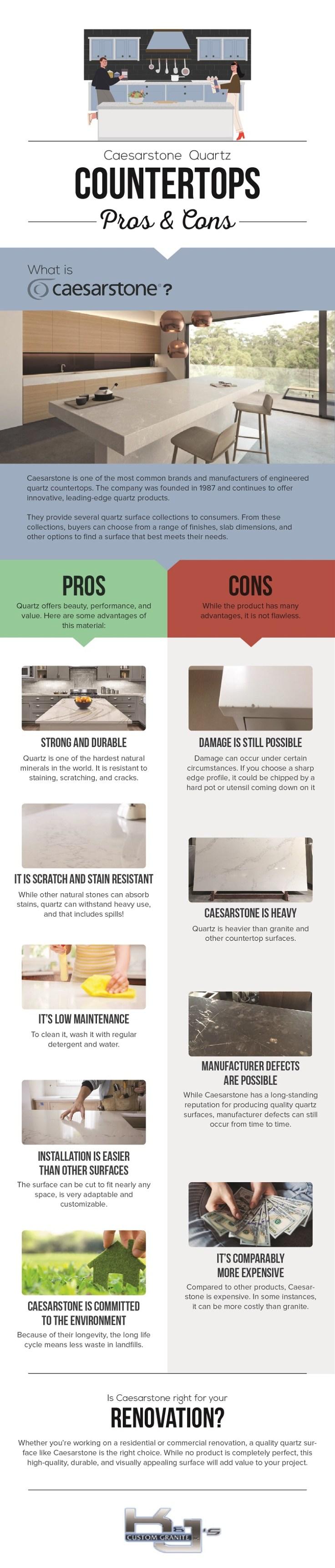 Infographic - Caesarstone Quartz Countertops Pros & Cons