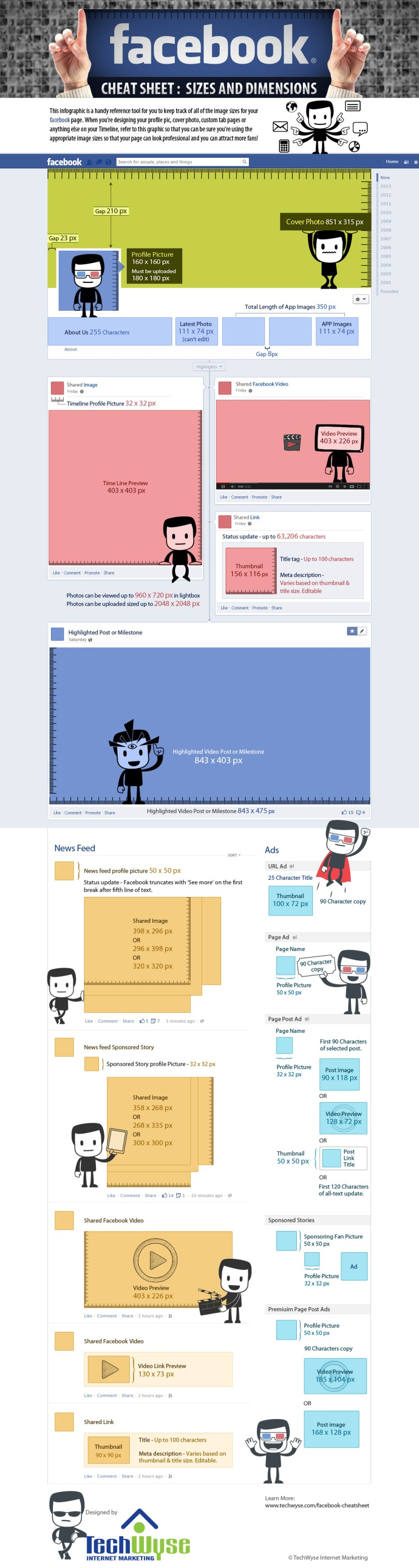 Facebook Cheat Sheet: Image Size and Dimensions