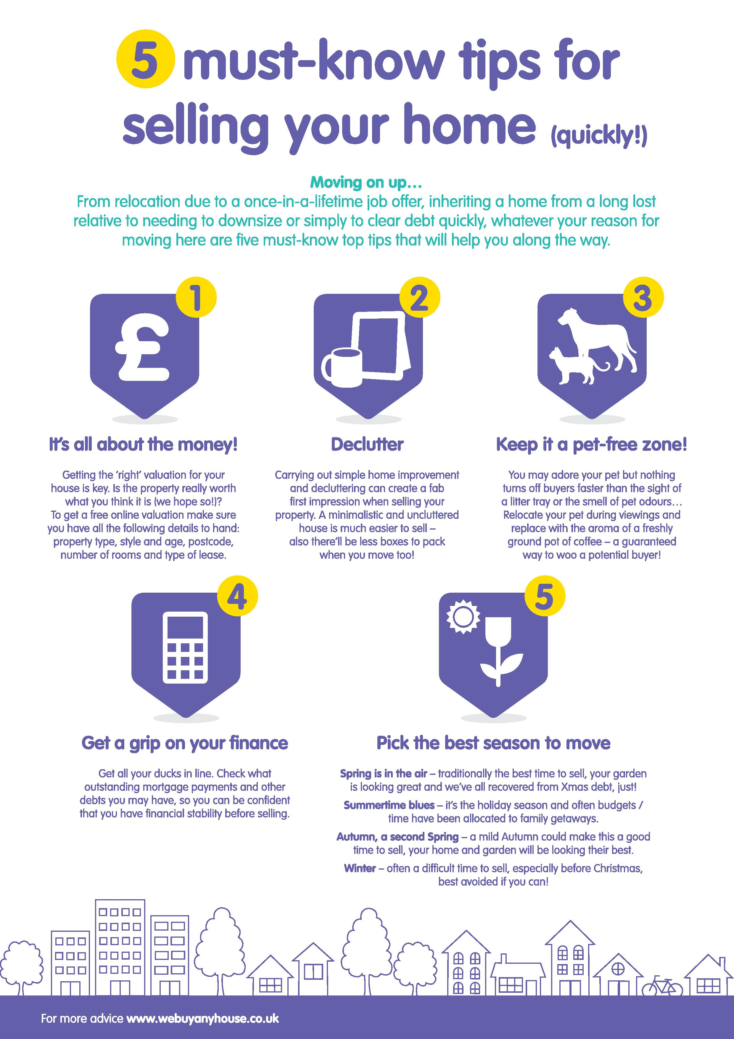 5 Must Know Tips For Selling Your Home Quickly Infographic