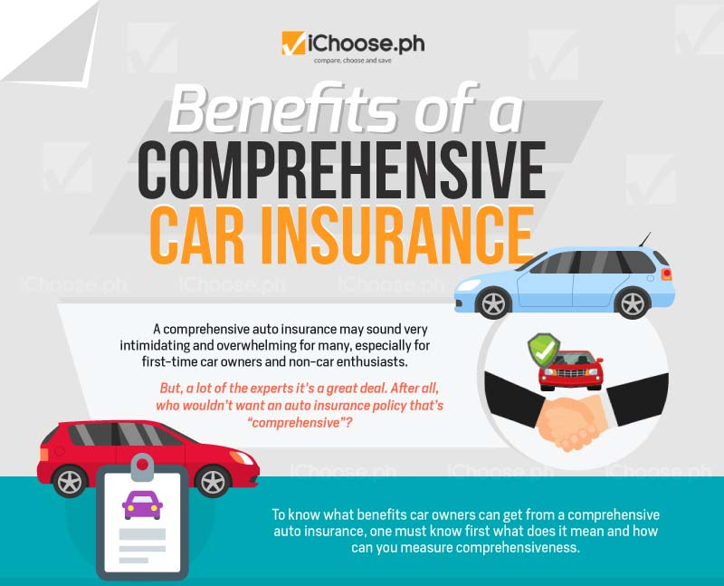 Benefits Of A Comprehensive Car Insurance Infographic