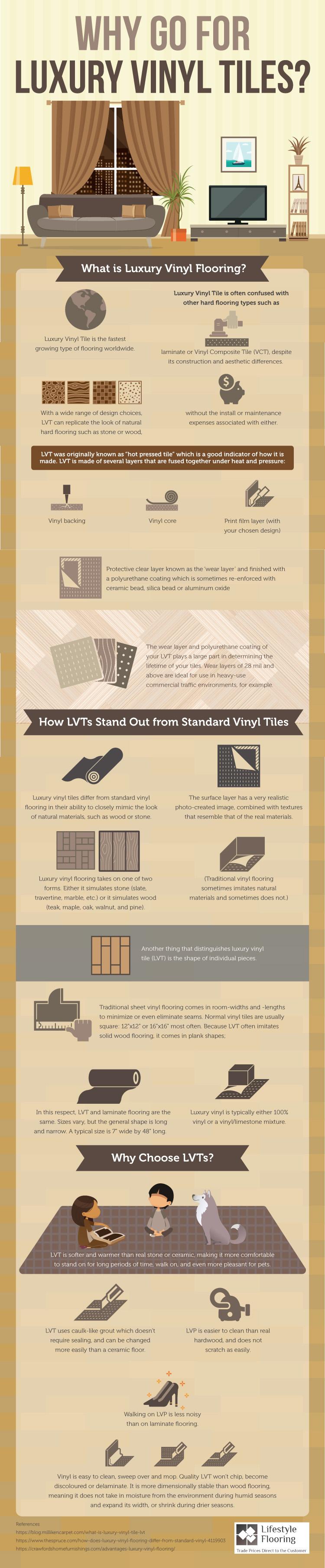 What is Luxury Vinyl Flooring? 1