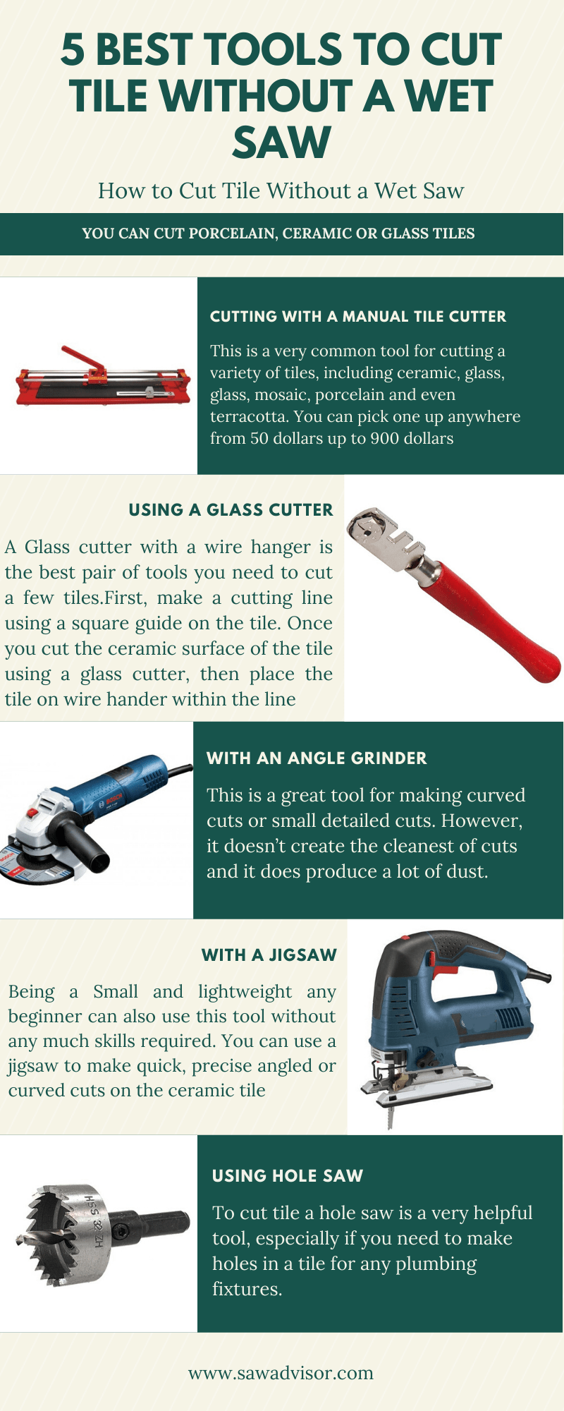 5 best tools to cut tiles infographic