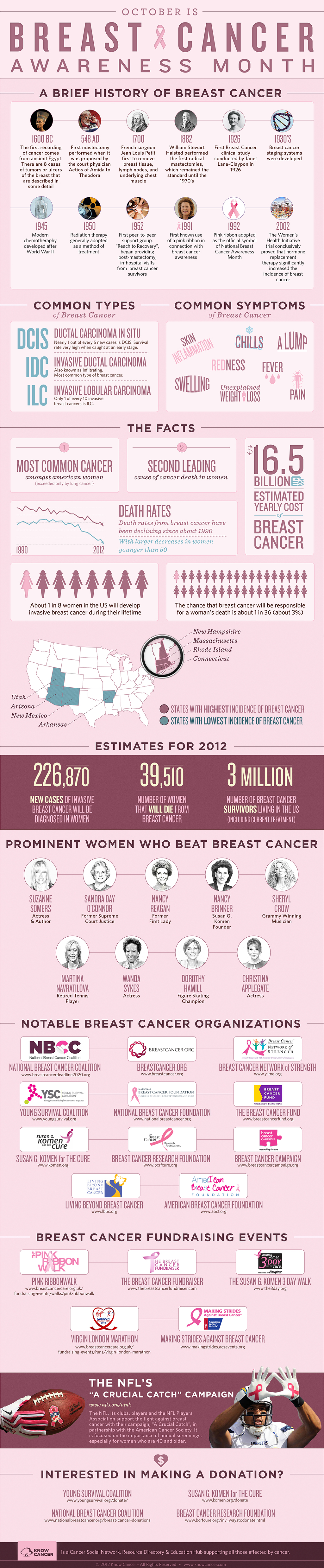 breast-cancer-awareness-month_50ad2598af660