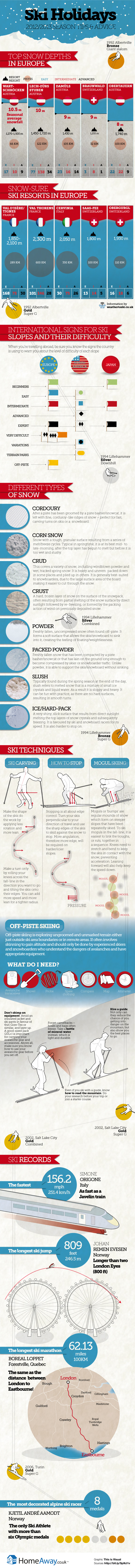 201213-ski-season-tips--advice_50c5df8b0ae45